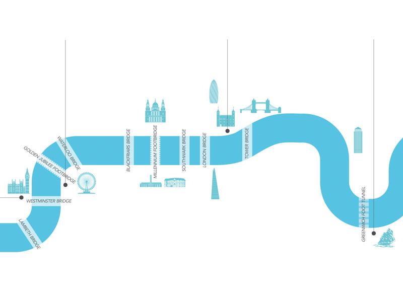 Crucero por el Thames - Tamesis